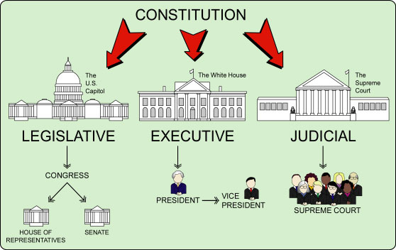 meaning of judicial separation